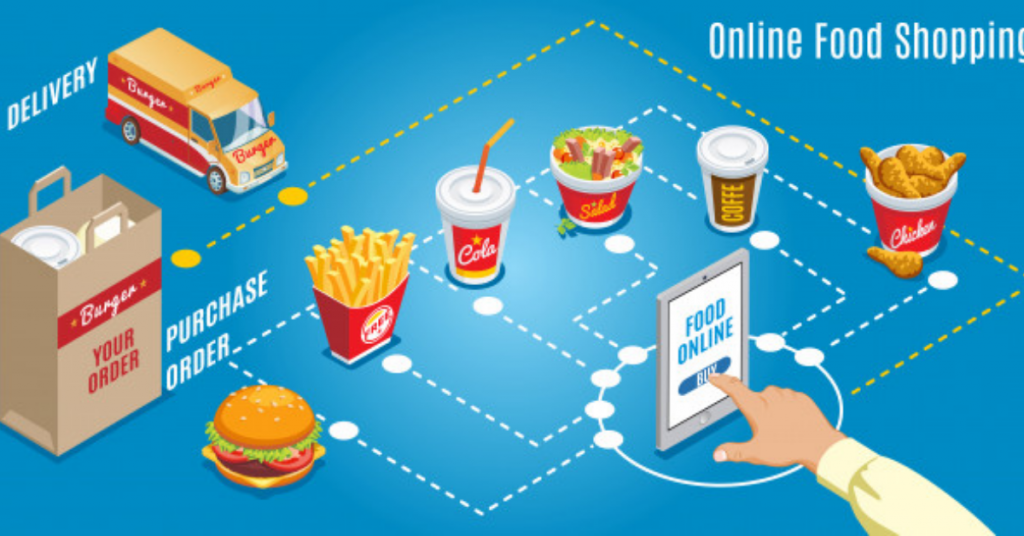 online restaurant business